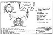 test-gauge