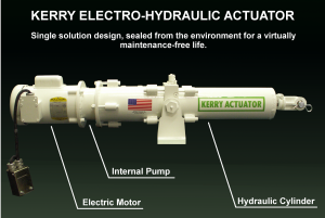 The Kerry Company Electro-Hydraulic Actuator